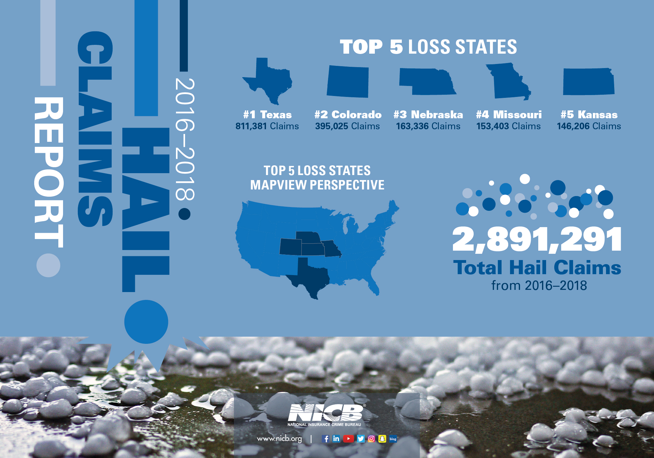 Top 5 States For Hail Claims National Insurance Crime Bureau