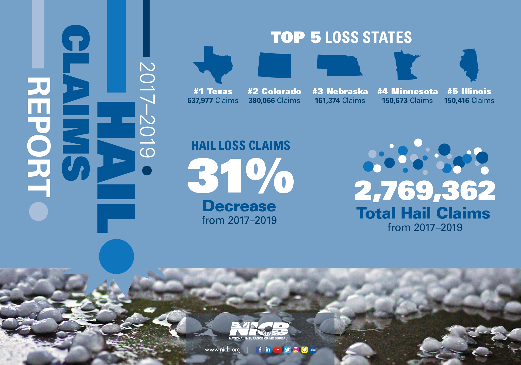 2020 Hail Claims Report Infographic